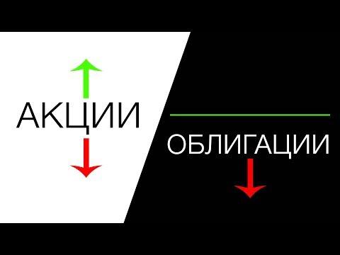 Тестер стратегия форекс WMV