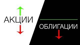 Акции или Облигации