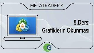 GCM MetaTrader 4 - 5.Ders: Grafiklerin Okunması