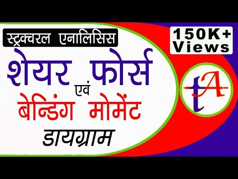 Shear Force and bending moment diagram in hindi , Strength of materials Part 5 TA0008