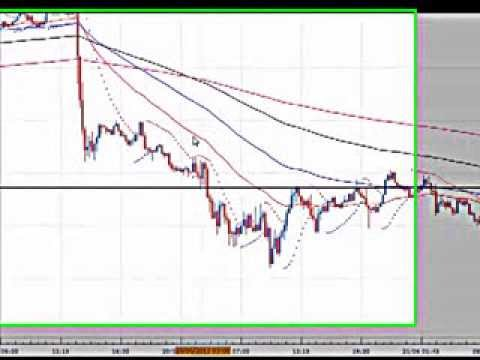 best-forex-trend-trading-system