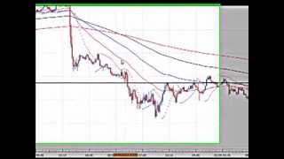 Best Forex Trend Trading System