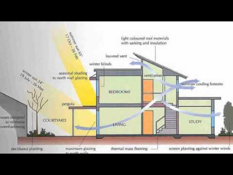 APES-Passive Solar Homes - YouTube