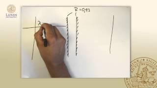 Våglära och Optik,  Lösningstips, Fabry-Perot Interferometer