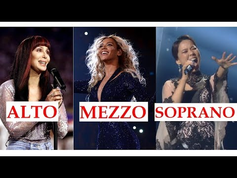 Contralto, Mezzo & Soprano - Low & High Notes