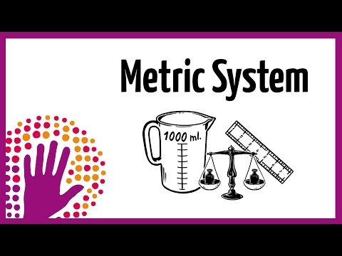Metric System - explained simply