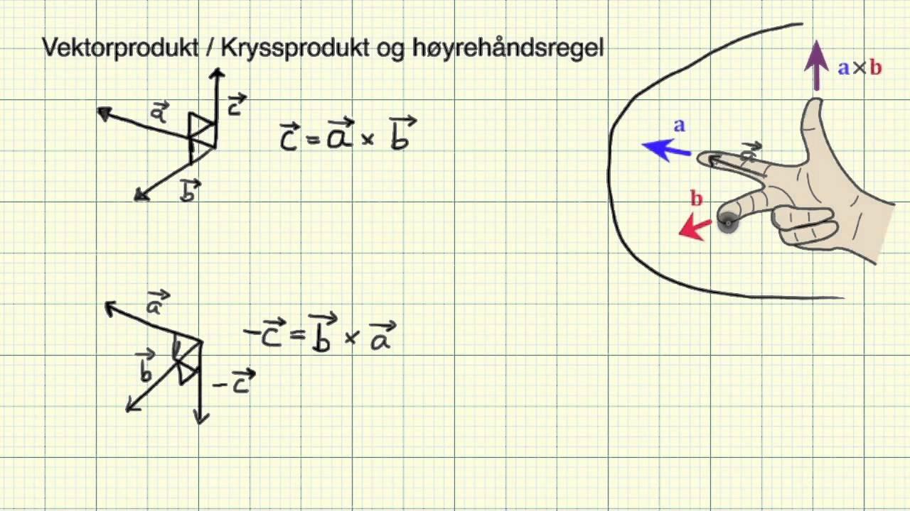 Matematikk R2   Vektorprodukt og høyrehåndsregel