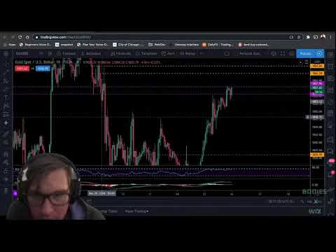 The Failed by 1/2 pip entry of  the GBPUSD Setup from the Live stream