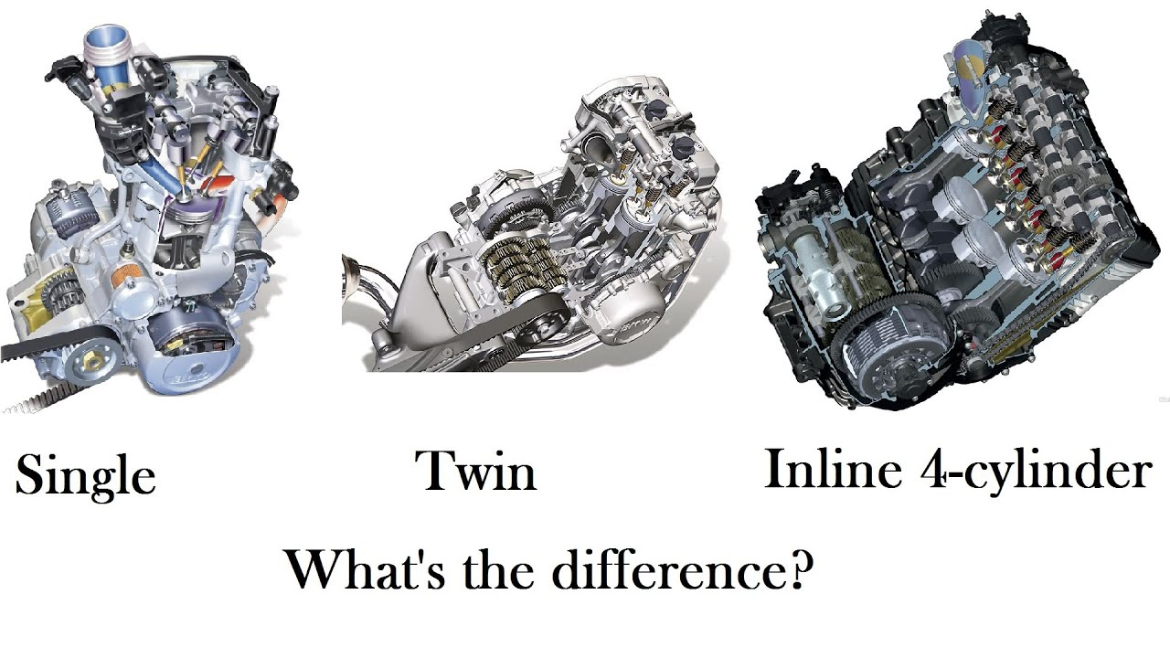 Single Vs Twin Vs Inline 4 Cylinder Engine What Is The Difference