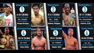 Ranking 10 Mejores boxeadores del mundo a febrero 2016