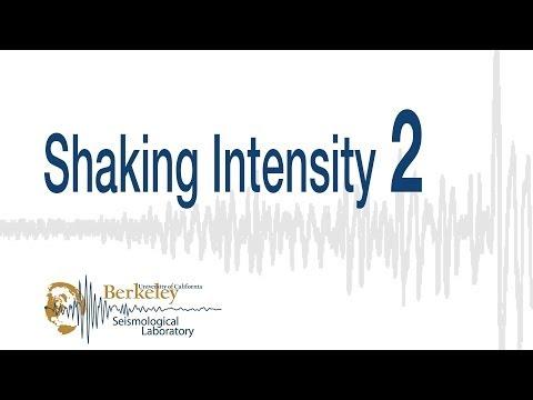 Intensity 2