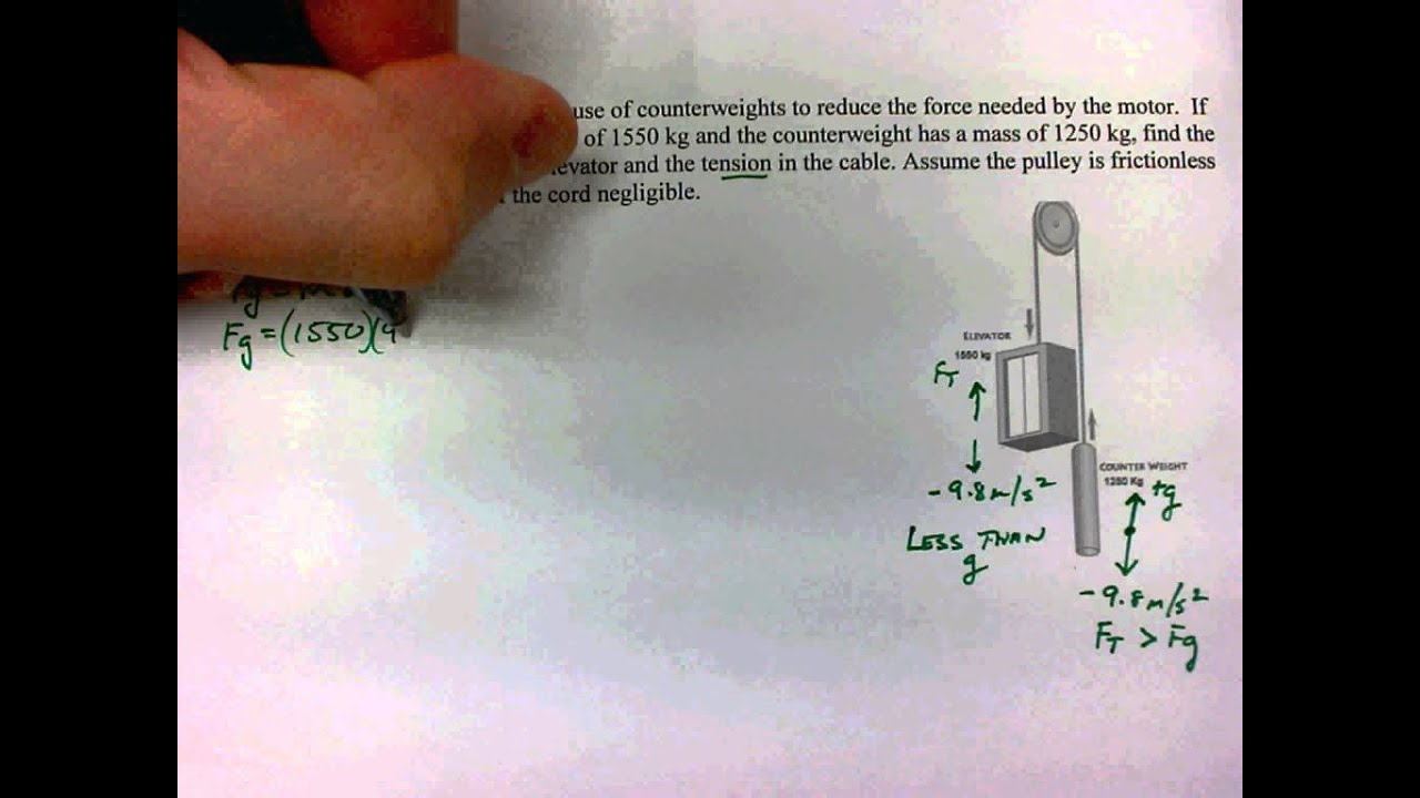 Elevator - Atwood Machine Physics Problem