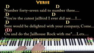 Jailhouse Rock (Elvis) Piano Cover Lesson in D with Chords/Lyrics