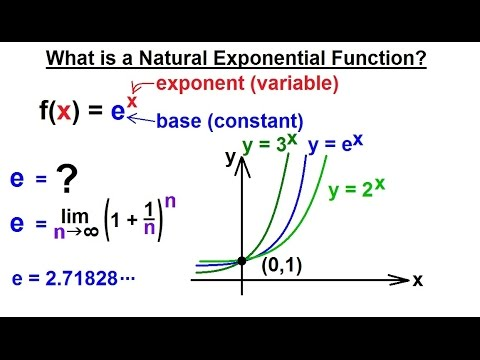 what is function template - precalculus exponential function 7 of 13 what is a