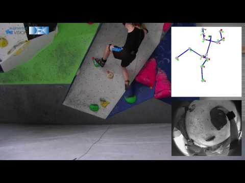 Wireless Full Body Motion Capturing for Sport Analytics