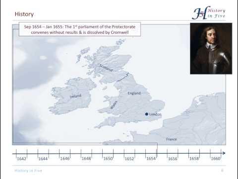 Interregnum in England: Republic & Protectorate (1649-1660)
