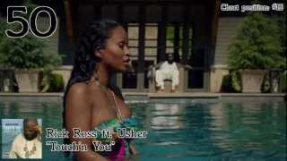 vuclip Top 50 - Best Billboard Rap Songs of 2012 | Year-End Charts