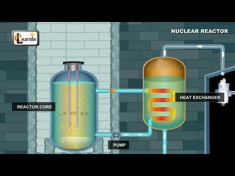 Nuclear Reactor - Understanding how it works | Physics Elear