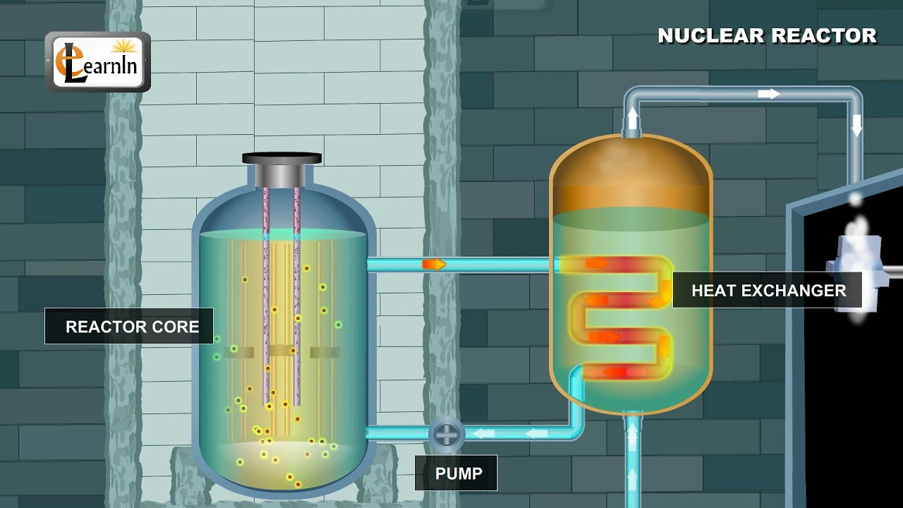 hight resolution of nuclear reactor understanding how it works physics elearnin