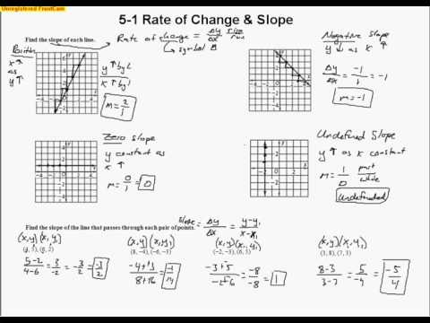 rate of change and slope worksheet youtube math worksheets answers rate best free printable. Black Bedroom Furniture Sets. Home Design Ideas