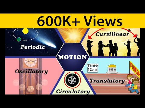 Motion | Types of Motion | Physics | Science