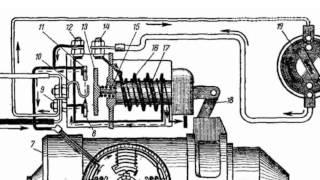 видео Коллекторный электродвигатель постоянного тока