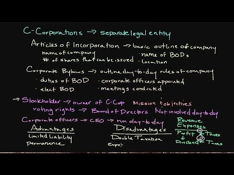 How a Corporation Works   Introduction to Legal Structures