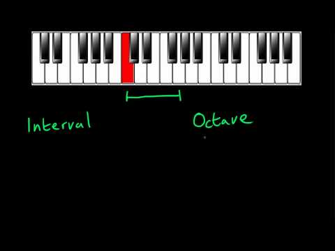 What is a Musical Interval?.mp4