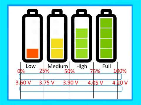 Image result for 4 Digit Li-po Battery Indicator