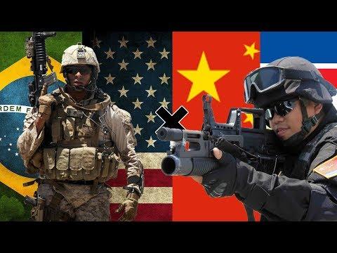Brasil e EUA X Coreia do Norte e China - Comparação Militar