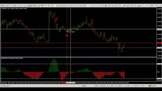 Best free binary options indicator for 5 minutes trading binary options-non repainting