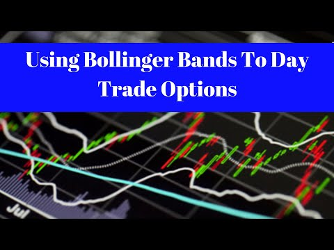 How to day trade using options