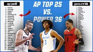 College Basketball Rankings: Kentucky Joins Top 5 In Power 36