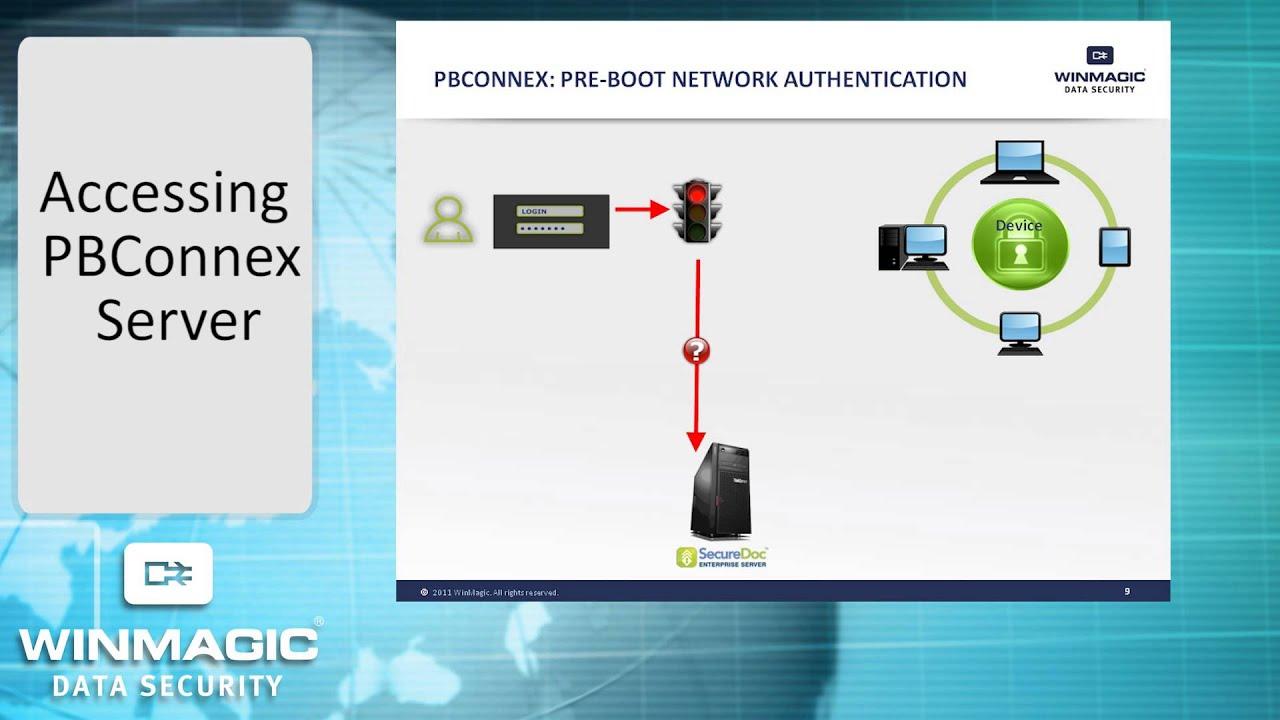 PBConnex Video - Centralized Enterprise Management Made Easy