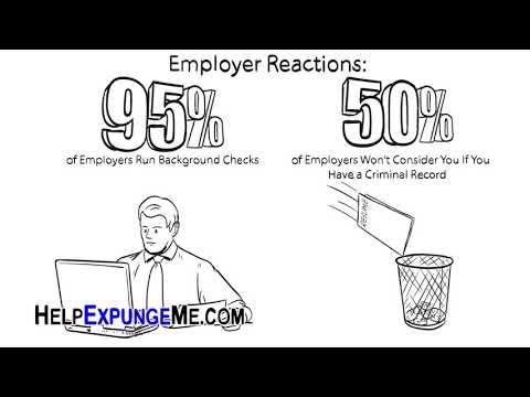 HelpExpungeMe com | Louisville, KY | Expungement Attorney