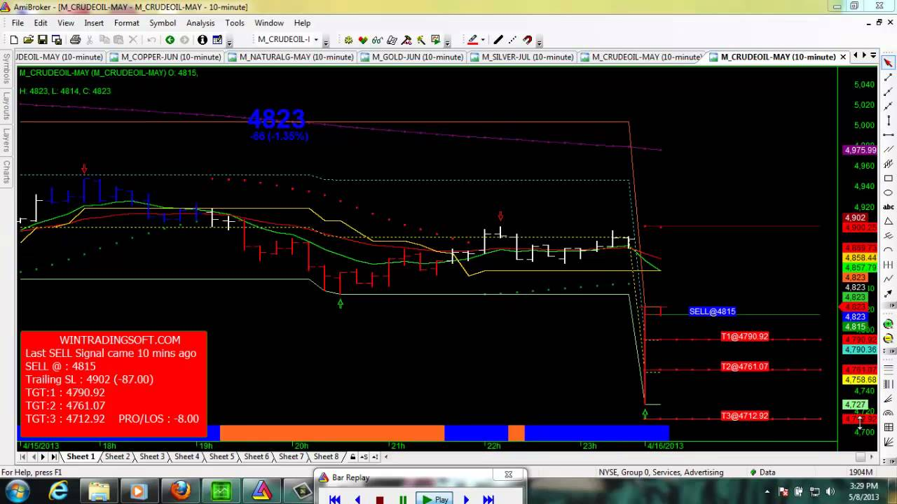 daytrading software