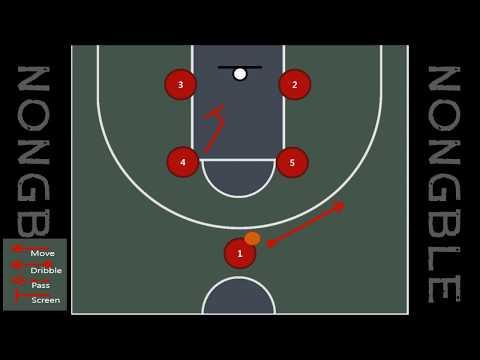 Box Set – Circle ; Baseline Play For Shooters