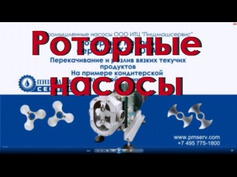 Роторные (кулачковые) насосы серии ШНК(ОРА) ООО ИТЦ