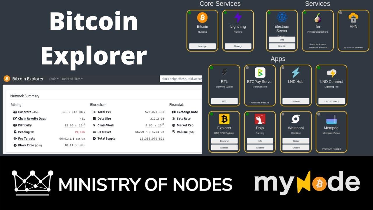 I migliori 5 Bitcoin explorer