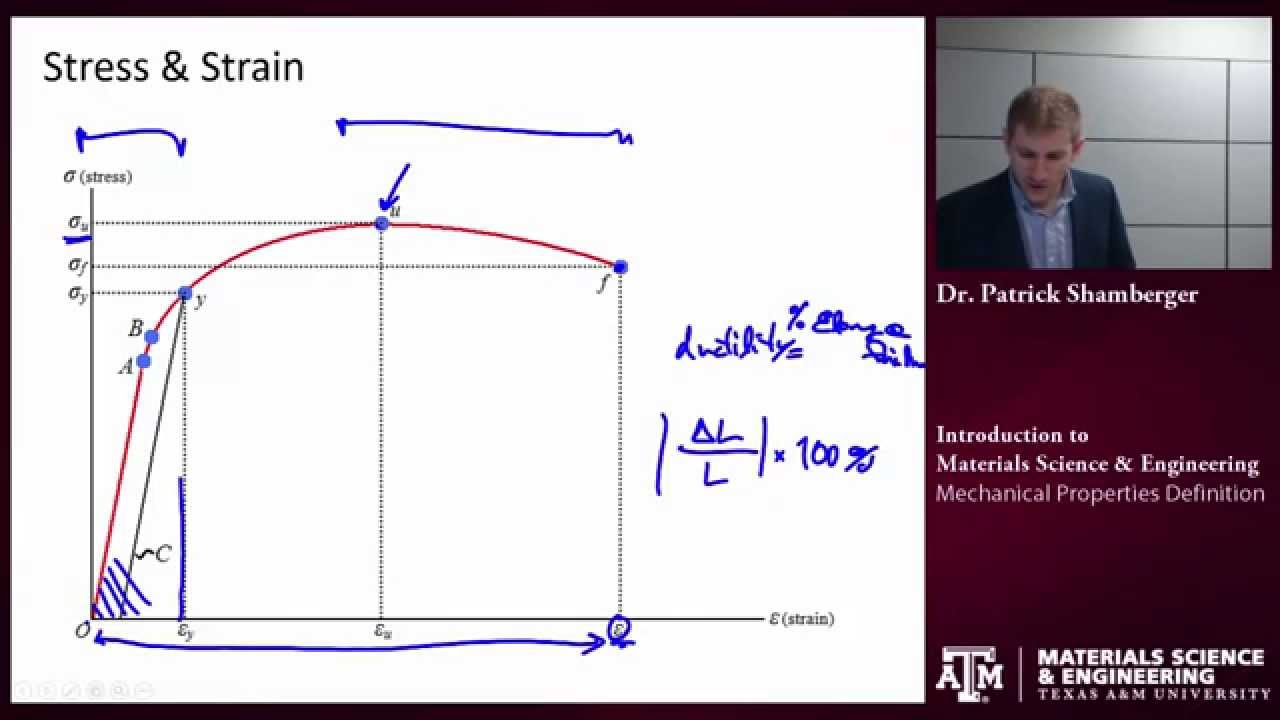 Mechanical Properties Definitions {Texas A&M: Intro to Materials}