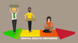 COMMONWEALTH BANK - Mental Health Continuum