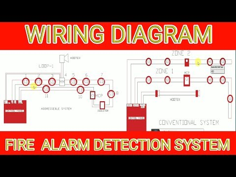 tapes of fire alarm system  safety and security system