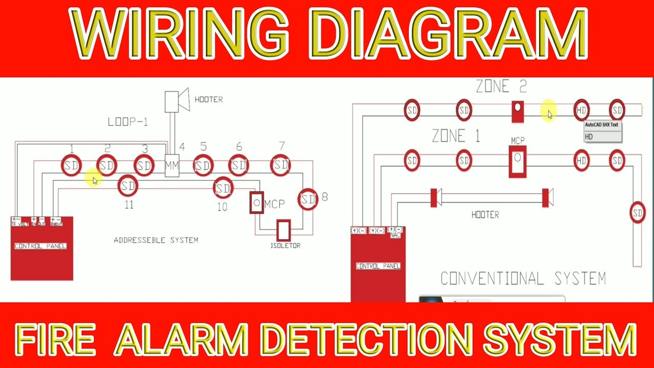 WIRING DIAGRAM OF CONVENTIONAL & ADDRESSABLE FIRE ALARM