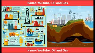 добыча нефти газа и конденсата