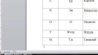 Макросы для Excel, Word. Стиль таблиц. Малярова 6314