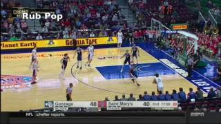 Saint Mary's Gaels - Offensive Actions