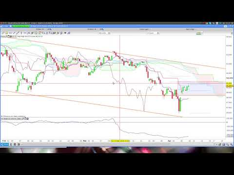 Morning Review Alsi South Africa Top 40