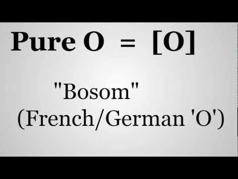 How To Speak Danish | Pronunciation 1: Vowel Sounds