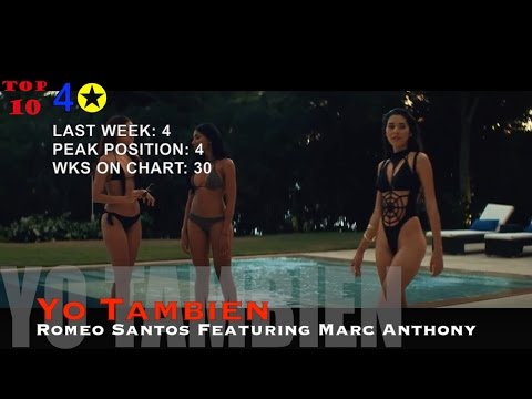 Top 10 Latin Songs || Week of February 21 2015