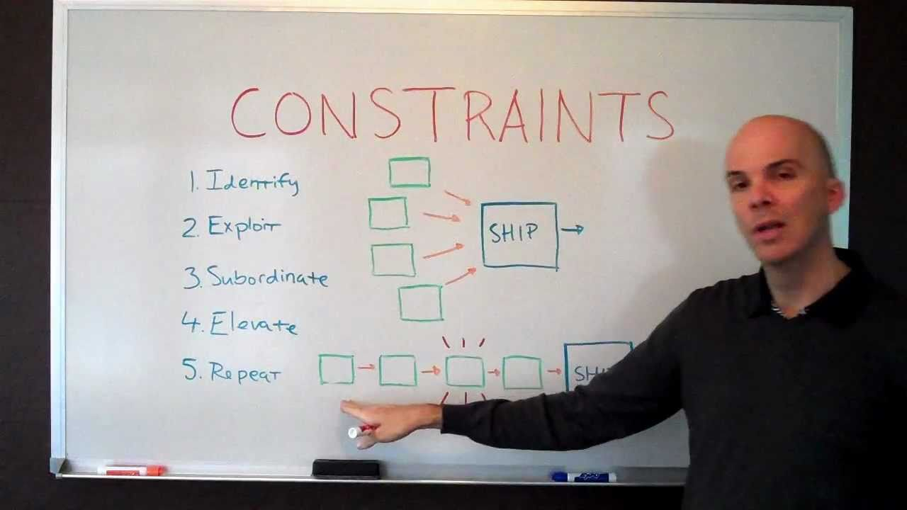 bottlenecks theory of constraints essay